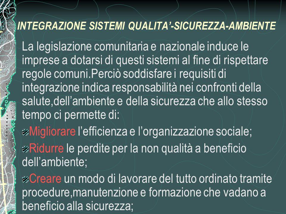 INTEGRAZIONE SISTEMI QUALITA'-SICUREZZA-AMBIENTE La legislazione comunitaria e nazionale induce le imprese a dotarsi di questi sistemi al fine di rispettare regole comuni.Perciò soddisfare i requisiti di integrazione indica responsabilità nei confronti della salute,dell'ambiente e della sicurezza che allo stesso tempo ci permette di: Migliorare l'efficienza e l'organizzazione sociale; Ridurre le perdite per la non qualità a beneficio dell'ambiente; Creare un modo di lavorare del tutto ordinato tramite procedure,manutenzione e formazione che vadano a beneficio alla sicurezza;