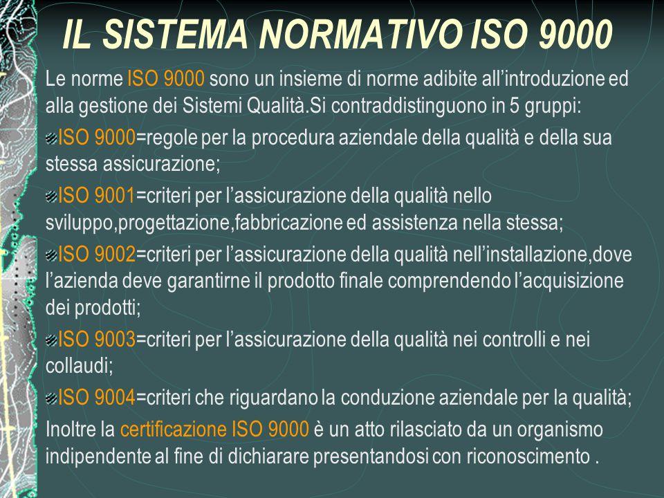 IL SISTEMA NORMATIVO ISO 9000 Le norme ISO 9000 sono un insieme di norme adibite all'introduzione ed alla gestione dei Sistemi Qualità.Si contraddistinguono in 5 gruppi: ISO 9000=regole per la procedura aziendale della qualità e della sua stessa assicurazione; ISO 9001=criteri per l'assicurazione della qualità nello sviluppo,progettazione,fabbricazione ed assistenza nella stessa; ISO 9002=criteri per l'assicurazione della qualità nell'installazione,dove l'azienda deve garantirne il prodotto finale comprendendo l'acquisizione dei prodotti; ISO 9003=criteri per l'assicurazione della qualità nei controlli e nei collaudi; ISO 9004=criteri che riguardano la conduzione aziendale per la qualità; Inoltre la certificazione ISO 9000 è un atto rilasciato da un organismo indipendente al fine di dichiarare presentandosi con riconoscimento.