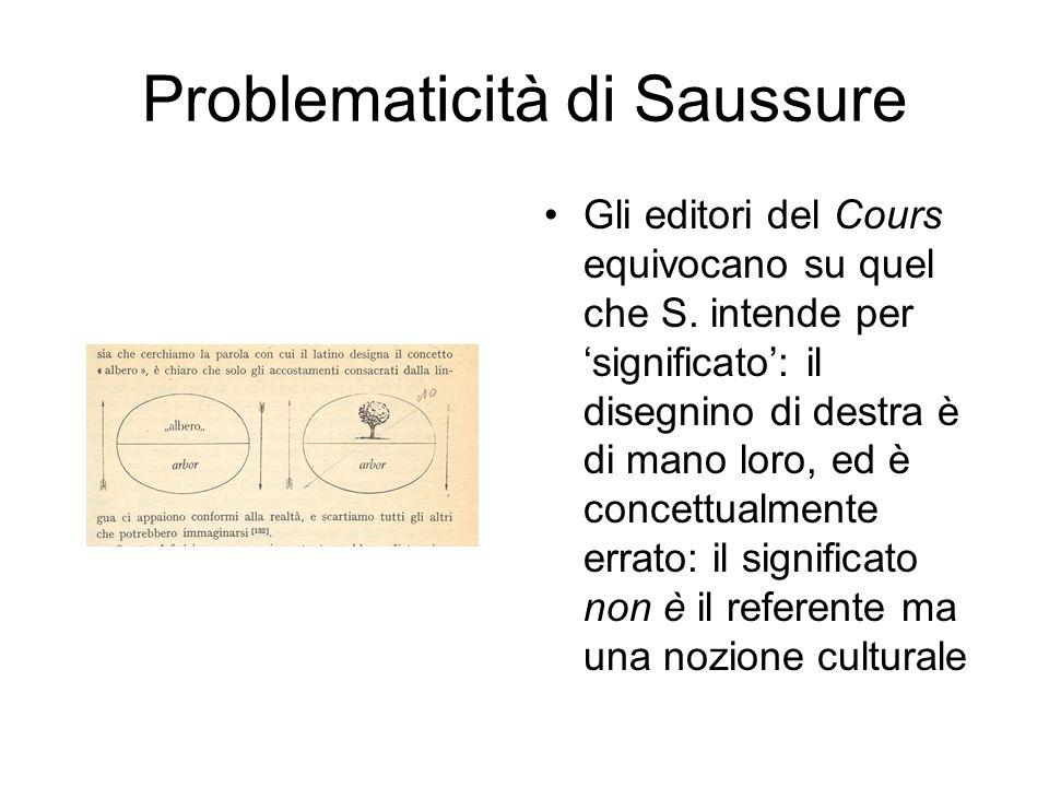 Saussure: L'arbitrarietà del segno Dal capitolo del CLG sul 'valore linguistico' (= CLG 156) Il segno ritaglia arbitrariamente la sostanza fonica e quella concettuale Prima e indipendentemente dal segno non vi è né suono (linguistico) né significato