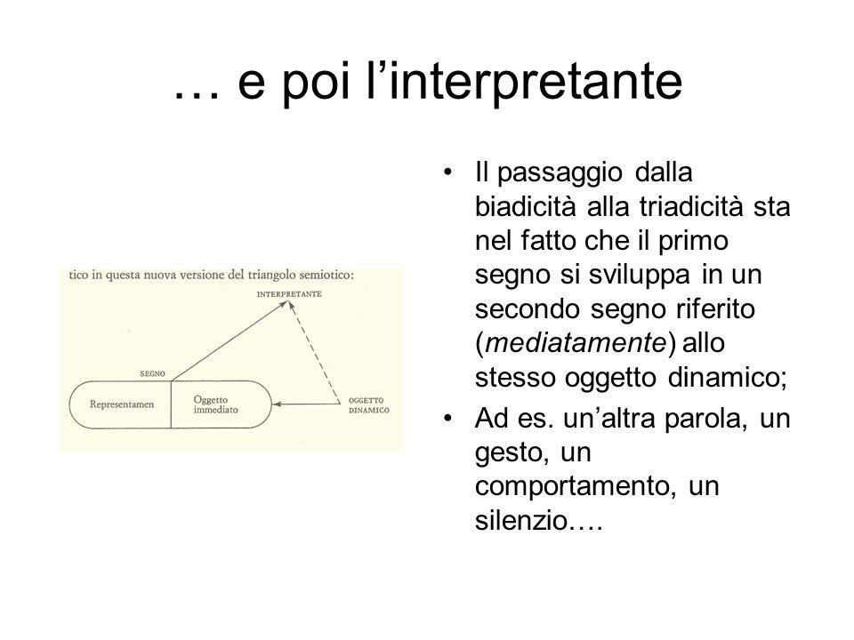 … e poi l'interpretante Il passaggio dalla biadicità alla triadicità sta nel fatto che il primo segno si sviluppa in un secondo segno riferito (mediat