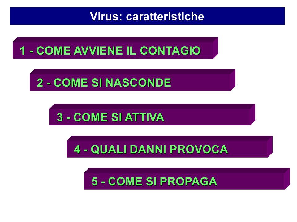 Virus: caratteristiche 1 - COME AVVIENE IL CONTAGIO 1 - COME AVVIENE IL CONTAGIO 3 - COME SI ATTIVA 3 - COME SI ATTIVA 4 - QUALI DANNI PROVOCA 4 - QUALI DANNI PROVOCA 5 - COME SI PROPAGA 5 - COME SI PROPAGA 2 - COME SI NASCONDE 2 - COME SI NASCONDE