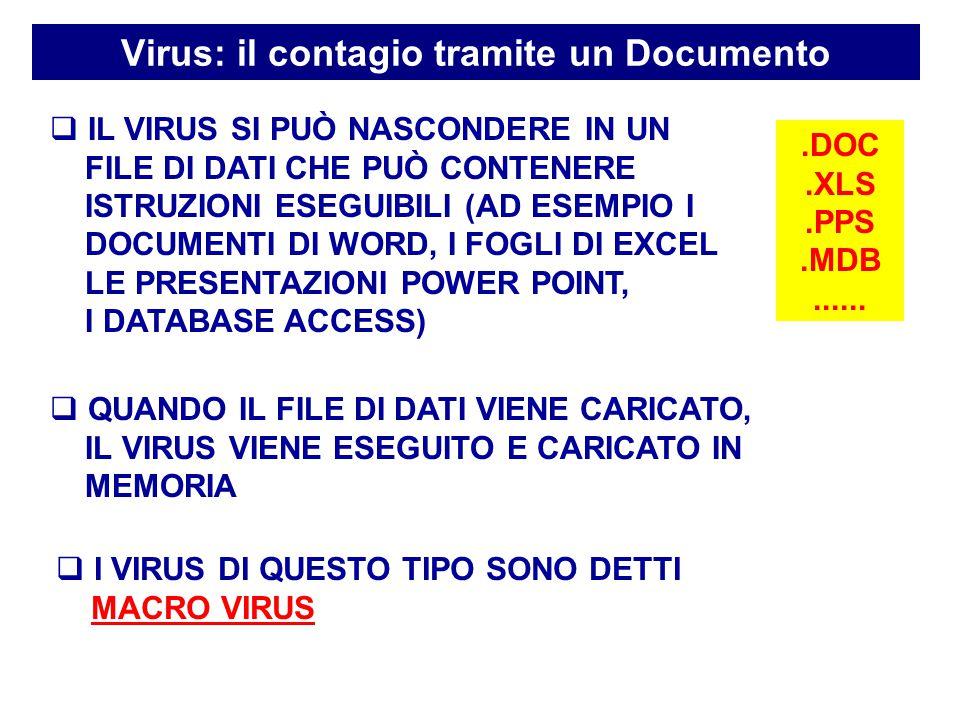 Virus: il contagio tramite un Documento.DOC.XLS.PPS.MDB......