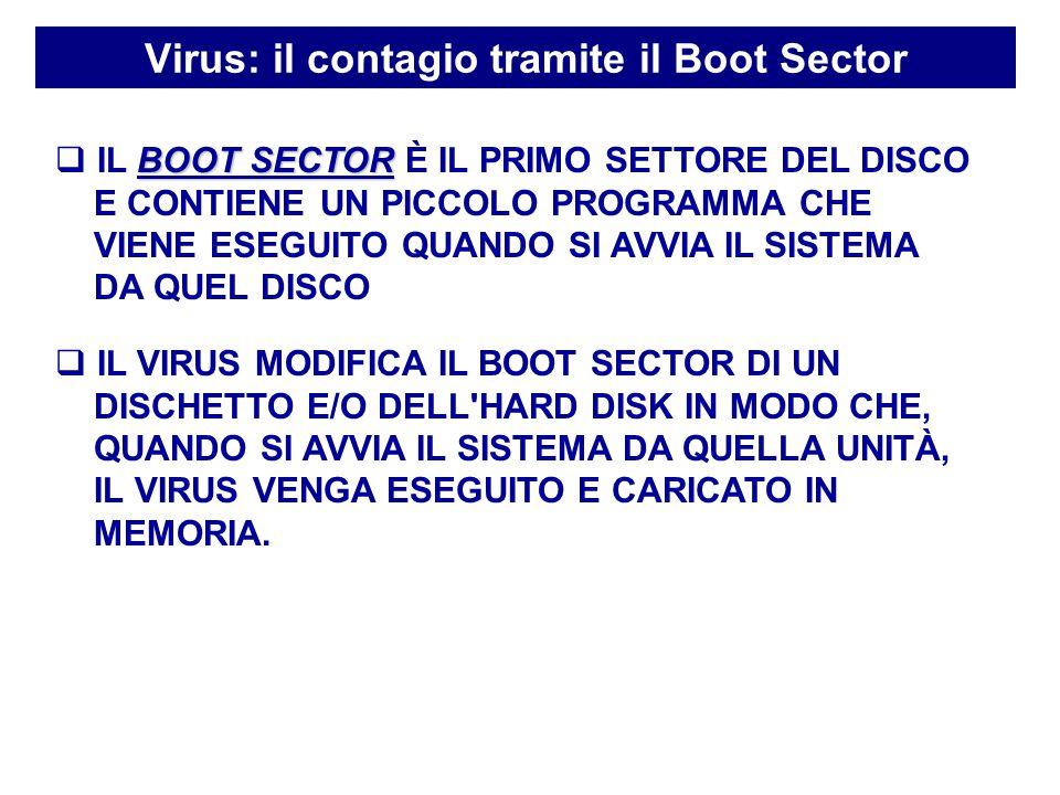 Virus: il contagio tramite il Boot Sector BOOT SECTOR  IL BOOT SECTOR È IL PRIMO SETTORE DEL DISCO E CONTIENE UN PICCOLO PROGRAMMA CHE VIENE ESEGUITO QUANDO SI AVVIA IL SISTEMA DA QUEL DISCO  IL VIRUS MODIFICA IL BOOT SECTOR DI UN DISCHETTO E/O DELL HARD DISK IN MODO CHE, QUANDO SI AVVIA IL SISTEMA DA QUELLA UNITÀ, IL VIRUS VENGA ESEGUITO E CARICATO IN MEMORIA.