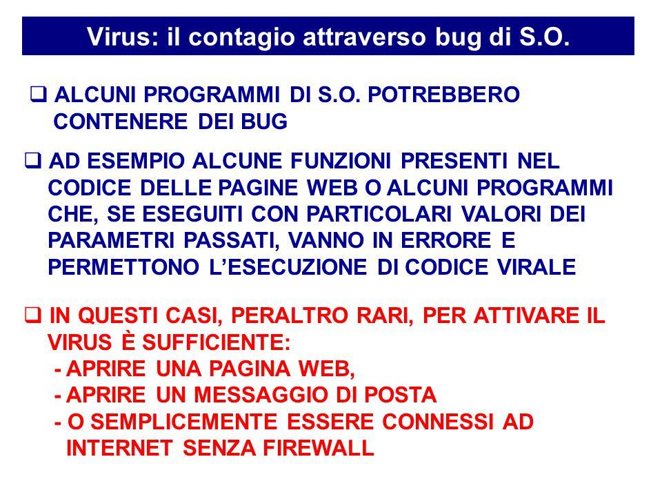 Virus: il contagio attraverso bug di S.O.  ALCUNI PROGRAMMI DI S.O.