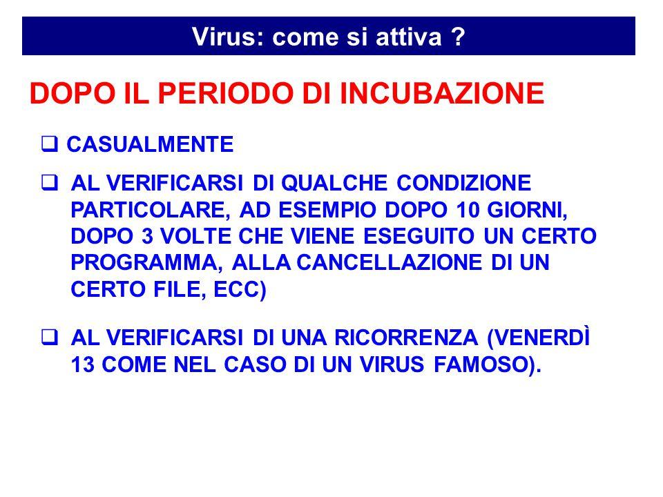 Virus: come si attiva .
