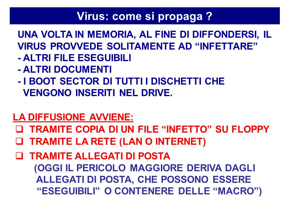 Virus: come si propaga .