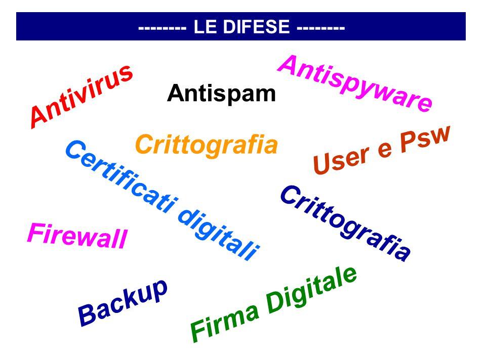 -------- LE DIFESE -------- Crittografia Antivirus Crittografia Certificati digitali Firma Digitale Backup Firewall Antispyware User e Psw Antispam