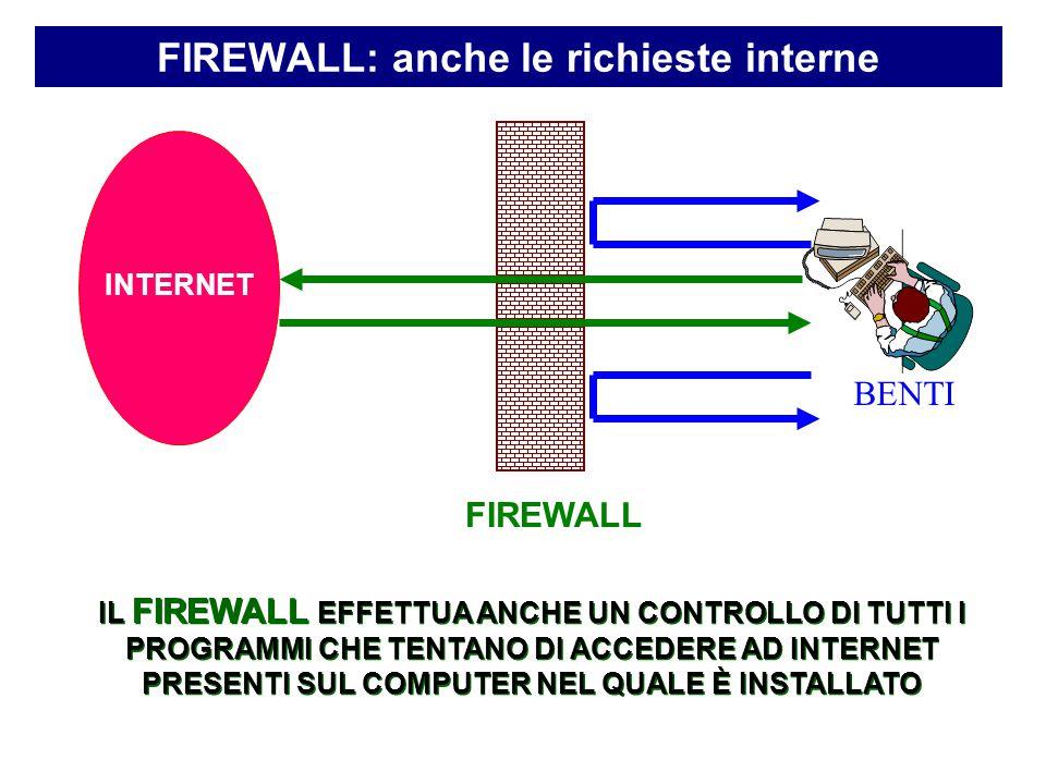 FIREWALL: anche le richieste interne BENTI INTERNET FIREWALL IL FIREWALL EFFETTUA ANCHE UN CONTROLLO DI TUTTI I PROGRAMMI CHE TENTANO DI ACCEDERE AD INTERNET PRESENTI SUL COMPUTER NEL QUALE È INSTALLATO