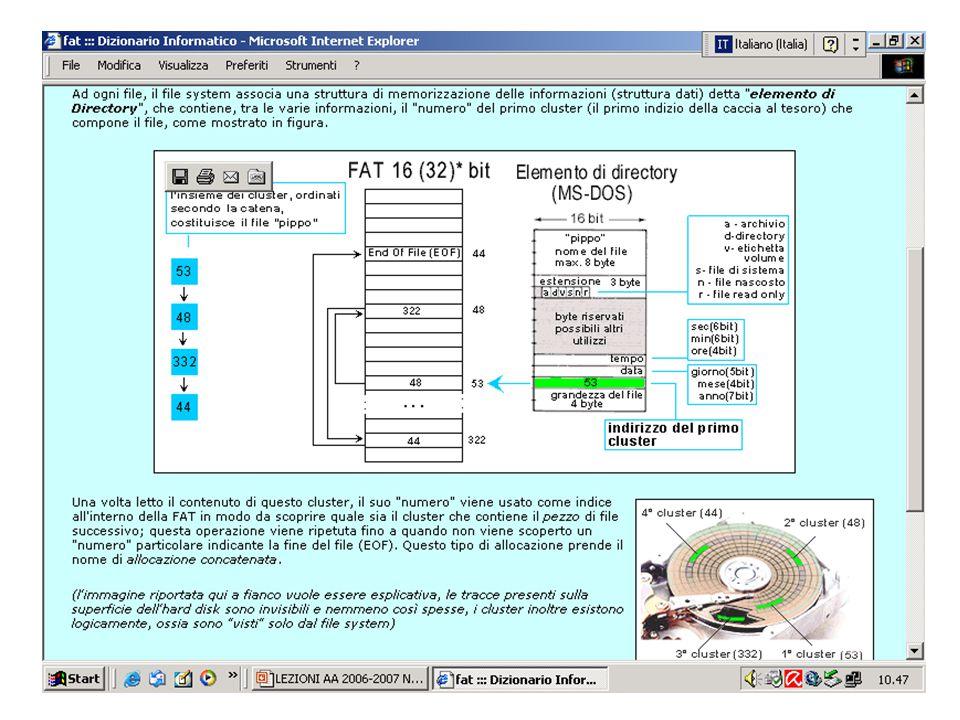 Opzioni di formattazione in Windows