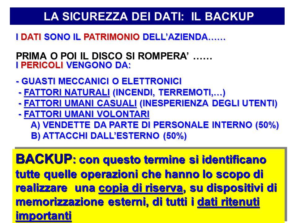 Politica di BACKUP Di cosa fare il backup ??.Dell'intero disco, di un'area, incrementale ….