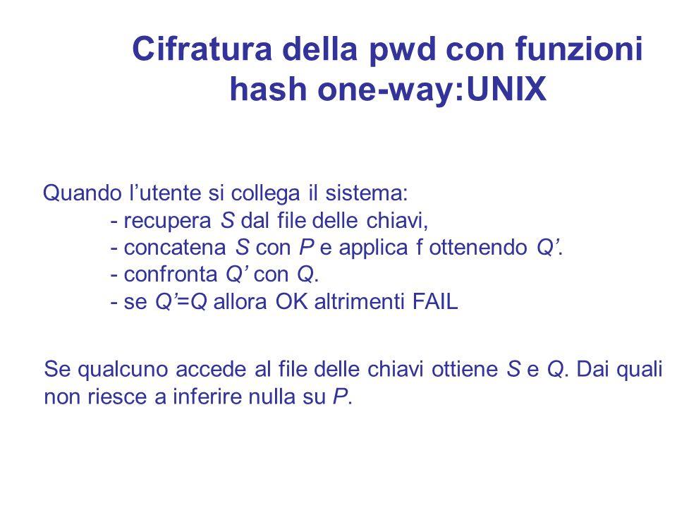 Cifratura della pwd con funzioni hash one-way:UNIX Quando l'utente U fornisce per la prima volta la password P il sistema associa a P due sequenze S e Q.