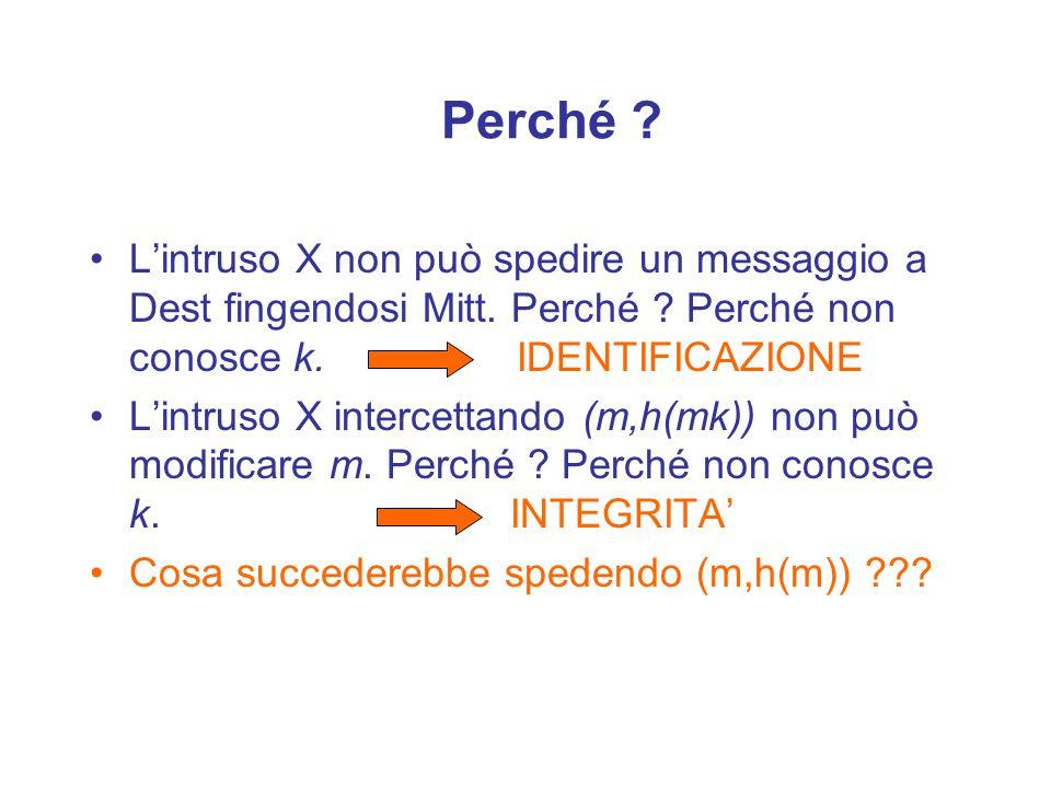Esempio di Autenticazione usando MAC - Mitt spedisce (m,h(mk)) a Dest.