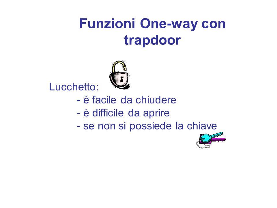 Funzioni One-way con trapdoor Funzioni facili da calcolare, difficili da invertire, a meno che...