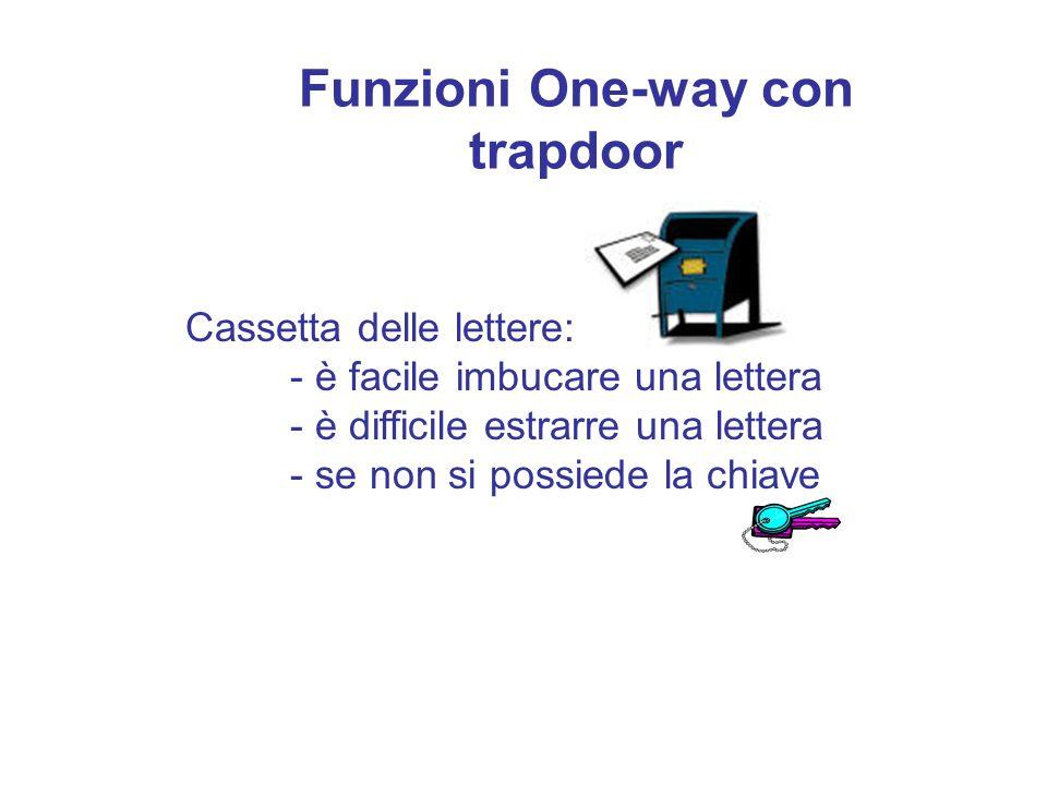Funzioni One-way con trapdoor Lucchetto: - è facile da chiudere - è difficile da aprire - se non si possiede la chiave