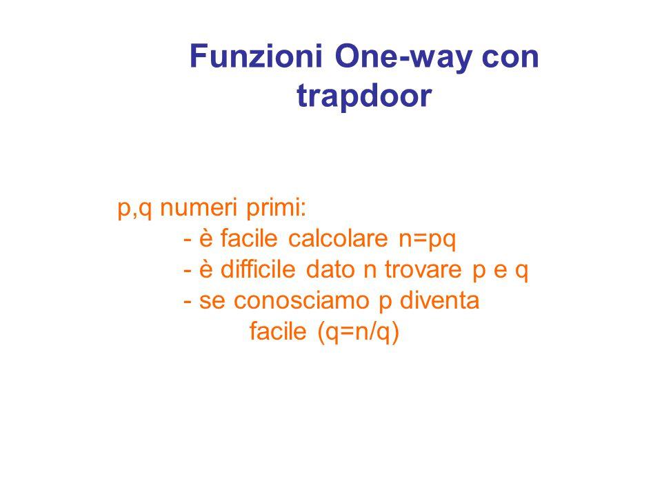 Funzioni One-way con trapdoor Cassetta delle lettere: - è facile imbucare una lettera - è difficile estrarre una lettera - se non si possiede la chiave