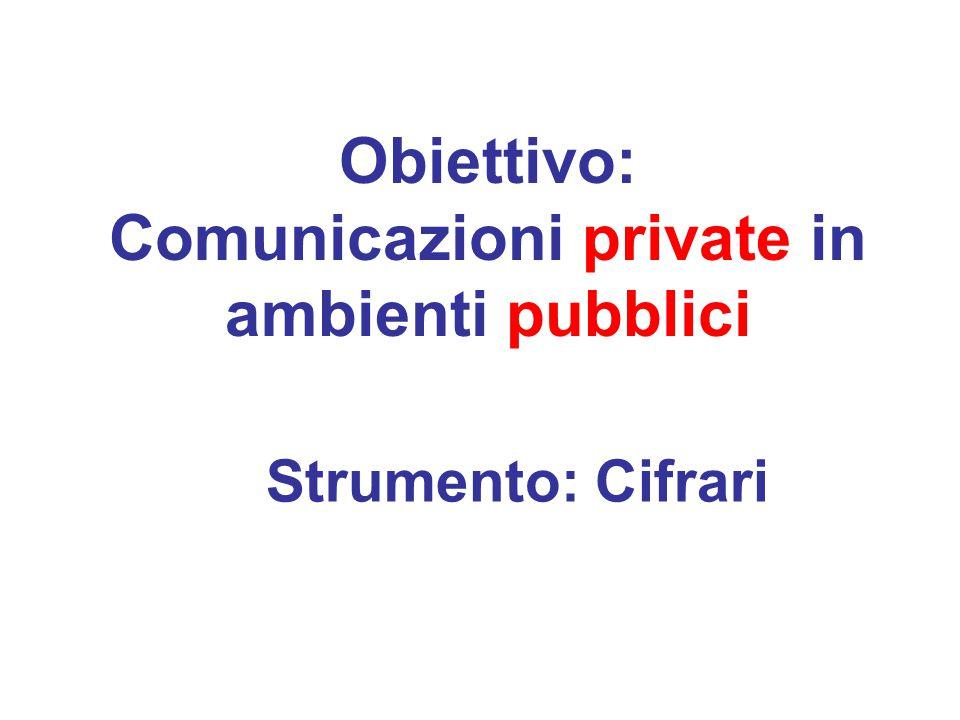 Obiettivo: Comunicazioni private in ambienti pubblici Strumento: Cifrari