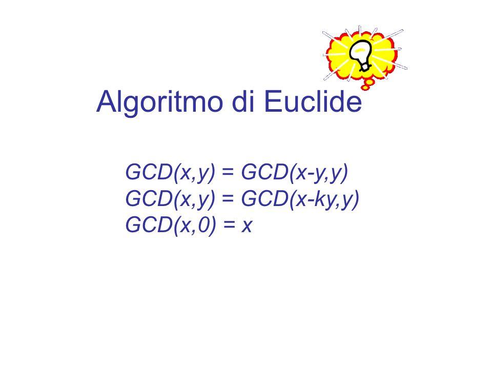 Massimo Comun Divisore Definizione: produttoria dei fattori comuni con il minimo esponente Esempio: GCD(2 3 3 4 7 2,2 2 7 1 13 2 ) = 2 2 7 1 Algoritmo ottenuto dalla definizione: FATTORIZZAZIONE !!.