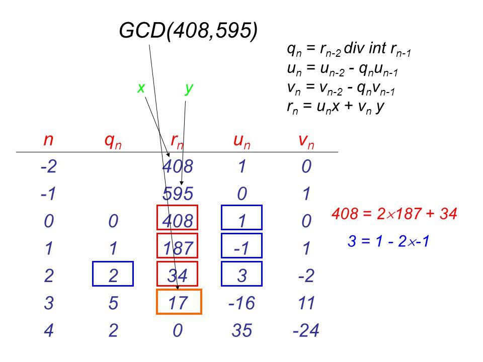 Algoritmo di Euclide GCD(x,y) = GCD(x-y,y) GCD(x,y) = GCD(x-ky,y) GCD(x,0) = x