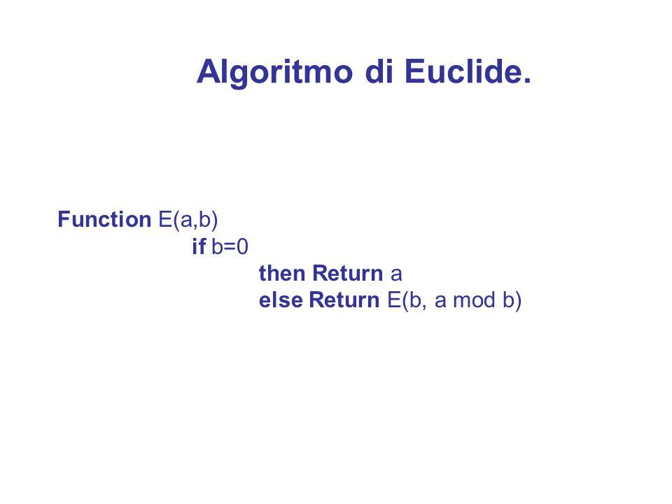Vogliamo d: ed  1 mod  (n) sapendo già che GCD(e,  (n)) = 1 Usiamo l'algoritmo di Euclide.