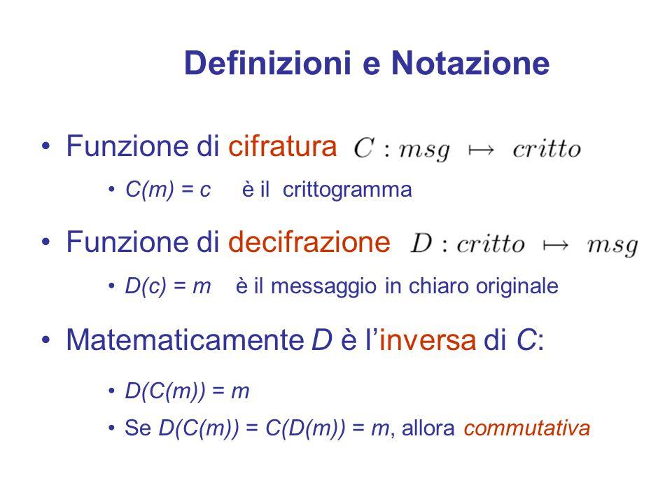 Definizioni e Notazione Funzione di cifratura C(m) = c è il crittogramma Funzione di decifrazione D(c) = m è il messaggio in chiaro originale Matematicamente D è l'inversa di C: D(C(m)) = m Se D(C(m)) = C(D(m)) = m, allora commutativa