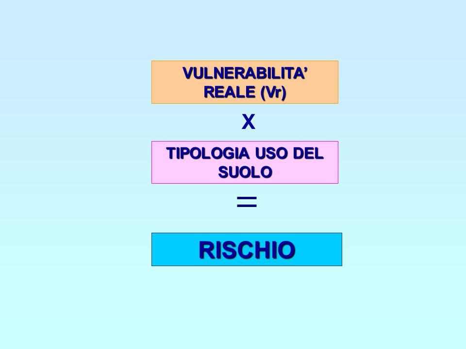 VULNERABILITA' REALE (Vr) TIPOLOGIA USO DEL SUOLO X RISCHIO