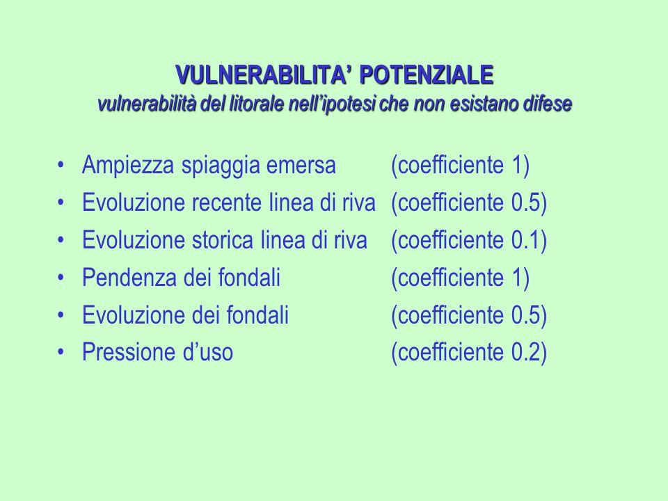 VULNERABILITA' POTENZIALE vulnerabilità del litorale nell'ipotesi che non esistano difese Ampiezza spiaggia emersa (coefficiente 1) Evoluzione recente linea di riva (coefficiente 0.5) Evoluzione storica linea di riva (coefficiente 0.1) Pendenza dei fondali (coefficiente 1) Evoluzione dei fondali (coefficiente 0.5) Pressione d'uso (coefficiente 0.2)