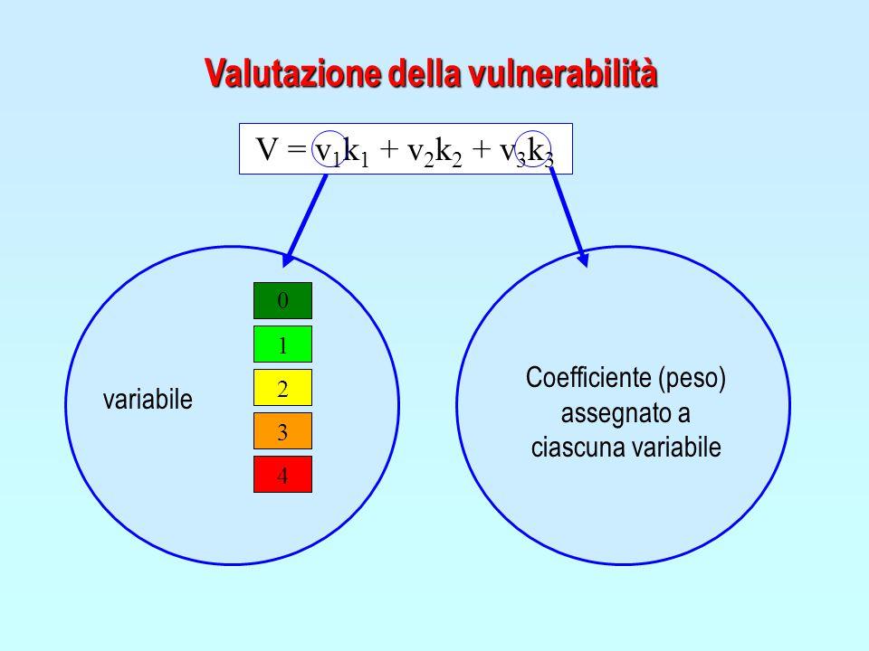 V = v 1 k 1 + v 2 k 2 + v 3 k 3 variabile 0 1 2 3 4 Coefficiente (peso) assegnato a ciascuna variabile Valutazione della vulnerabilità