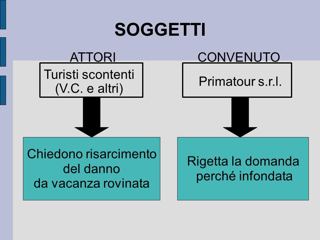 SOGGETTI Turisti scontenti (V.C.e altri) Primatour s.r.l.