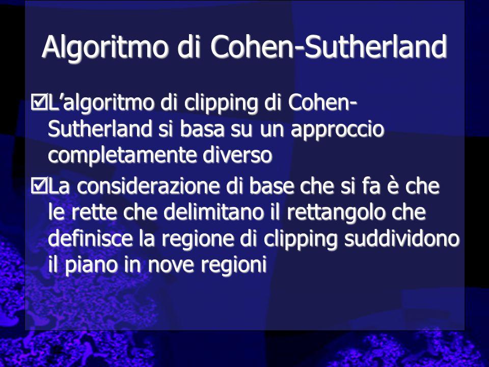 Algoritmo di Cohen-Sutherland  L'algoritmo di clipping di Cohen- Sutherland si basa su un approccio completamente diverso  La considerazione di base