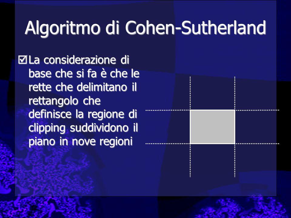 Algoritmo di Cohen-Sutherland  La considerazione di base che si fa è che le rette che delimitano il rettangolo che definisce la regione di clipping s