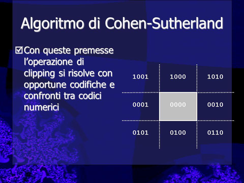1010 0010 011001000101 0001 10011000 0000 Algoritmo di Cohen-Sutherland  Con queste premesse l'operazione di clipping si risolve con opportune codifi