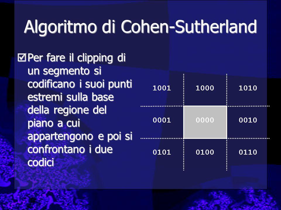 1010 0010 011001000101 0001 10011000 0000 Algoritmo di Cohen-Sutherland  Per fare il clipping di un segmento si codificano i suoi punti estremi sulla