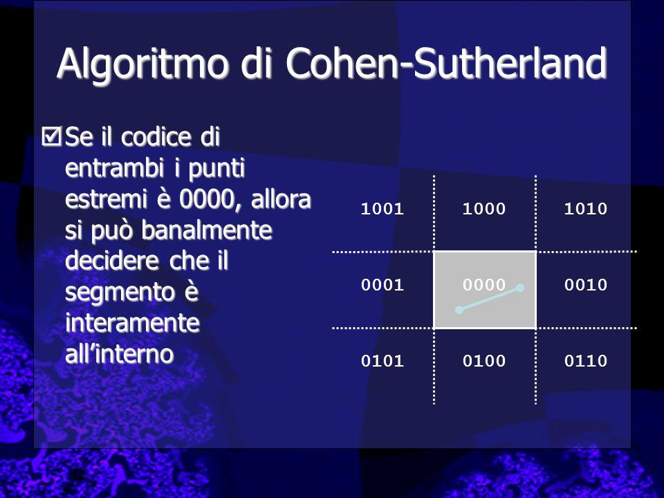 1010 0010 011001000101 0001 10011000 0000 Algoritmo di Cohen-Sutherland  Se il codice di entrambi i punti estremi è 0000, allora si può banalmente de