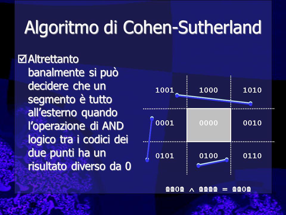 1010 0010 011001000101 0001 10011000 0000 Algoritmo di Cohen-Sutherland  Altrettanto banalmente si può decidere che un segmento è tutto all'esterno q