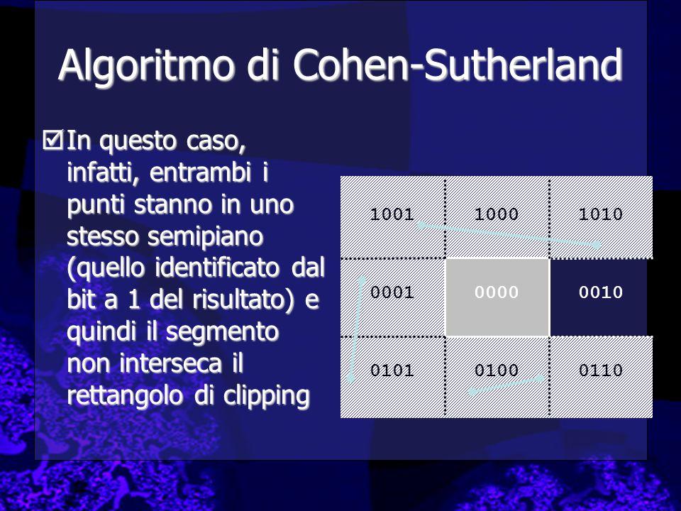 1010 0010 011001000101 0001 10011000 0000 Algoritmo di Cohen-Sutherland  In questo caso, infatti, entrambi i punti stanno in uno stesso semipiano (qu