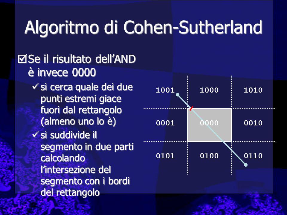 1010 0010 011001000101 0001 10011000 Algoritmo di Cohen-Sutherland  Se il risultato dell'AND è invece 0000 si cerca quale dei due punti estremi giace