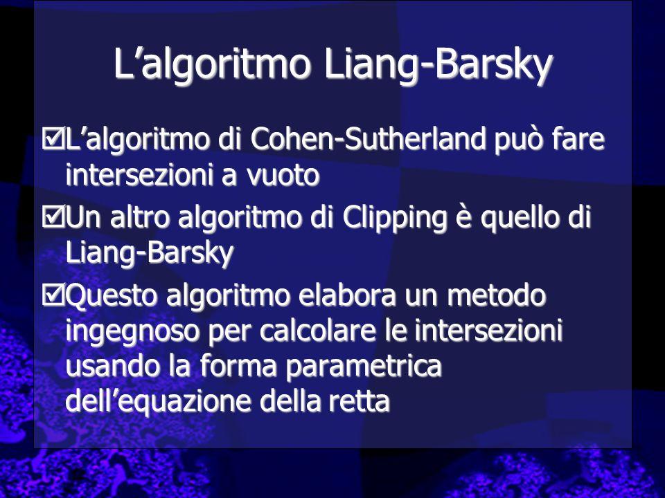 L'algoritmo Liang-Barsky  L'algoritmo di Cohen-Sutherland può fare intersezioni a vuoto  Un altro algoritmo di Clipping è quello di Liang-Barsky  Q