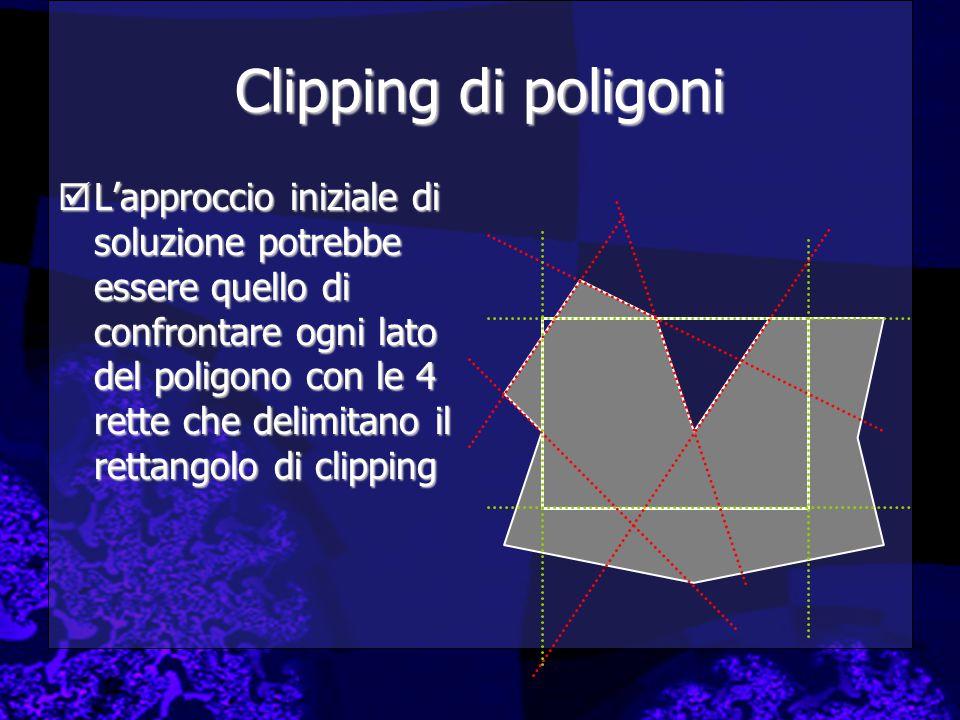 Clipping di poligoni  L'approccio iniziale di soluzione potrebbe essere quello di confrontare ogni lato del poligono con le 4 rette che delimitano il