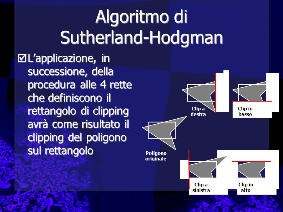 Algoritmo di Sutherland-Hodgman  L'applicazione, in successione, della procedura alle 4 rette che definiscono il rettangolo di clipping avrà come ris