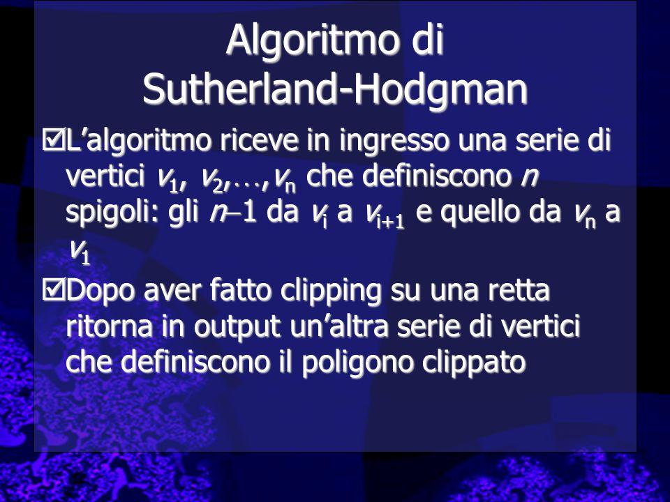 Algoritmo di Sutherland-Hodgman  L'algoritmo riceve in ingresso una serie di vertici v 1, v 2, ,v n che definiscono n spigoli: gli n  1 da v i a v