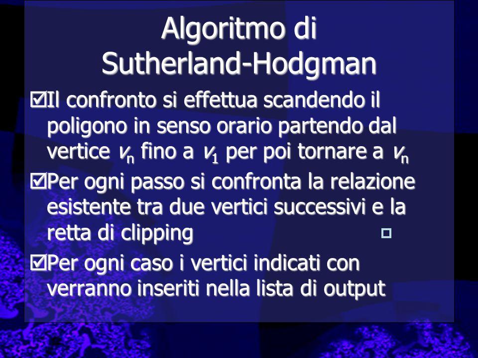 Algoritmo di Sutherland-Hodgman  Il confronto si effettua scandendo il poligono in senso orario partendo dal vertice v n fino a v 1 per poi tornare a