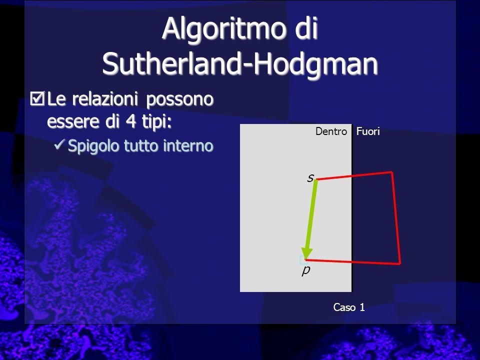 Algoritmo di Sutherland-Hodgman  Le relazioni possono essere di 4 tipi: Spigolo tutto interno Spigolo tutto interno Caso 1 p s DentroFuori