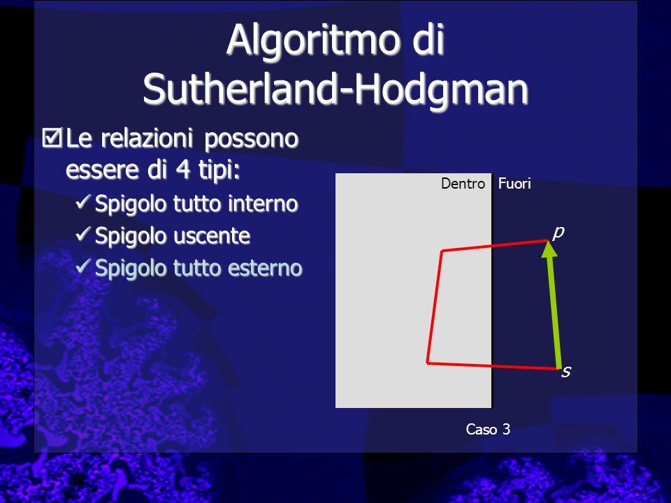 Algoritmo di Sutherland-Hodgman  Le relazioni possono essere di 4 tipi: Spigolo tutto interno Spigolo tutto interno Spigolo uscente Spigolo uscente S