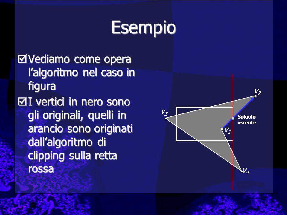 Esempio  Vediamo come opera l'algoritmo nel caso in figura  I vertici in nero sono gli originali, quelli in arancio sono originati dall'algoritmo di