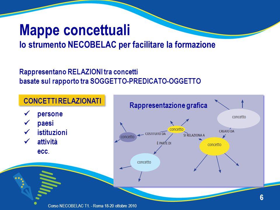 Corso NECOBELAC T1.