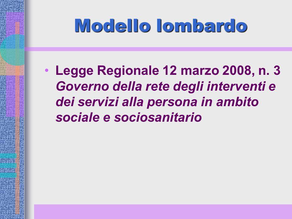 Modello lombardo Legge Regionale 12 marzo 2008, n.