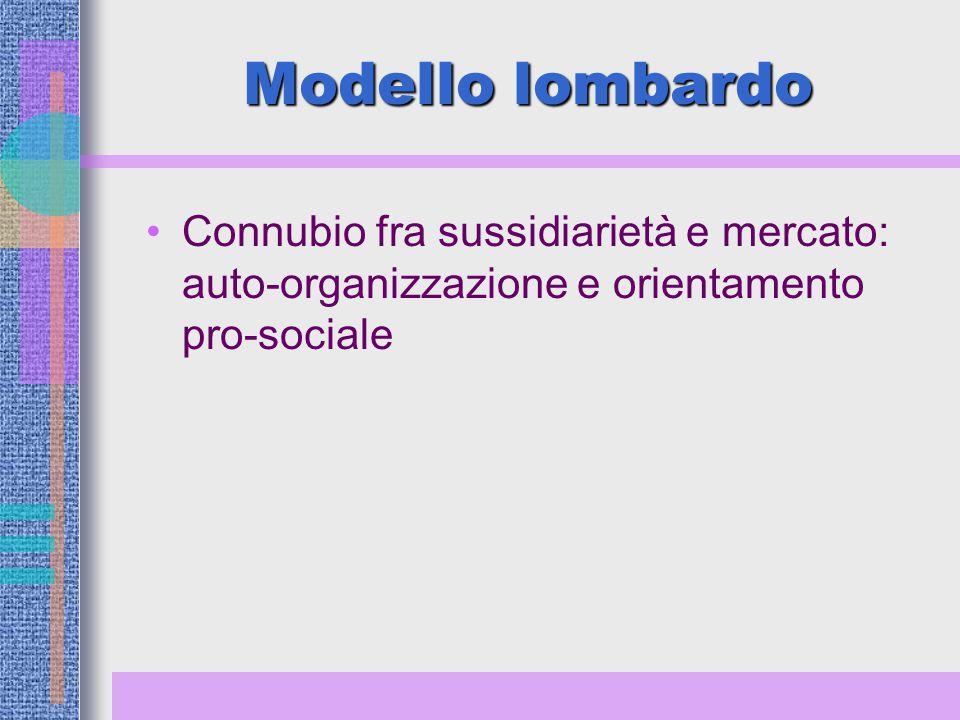Modello lombardo Connubio fra sussidiarietà e mercato: auto-organizzazione e orientamento pro-sociale