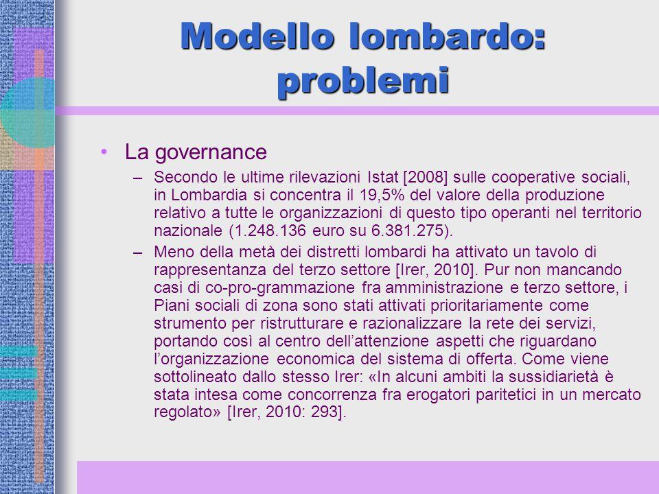 Modello lombardo: problemi La governance –Secondo le ultime rilevazioni Istat [2008] sulle cooperative sociali, in Lombardia si concentra il 19,5% del valore della produzione relativo a tutte le organizzazioni di questo tipo operanti nel territorio nazionale (1.248.136 euro su 6.381.275).