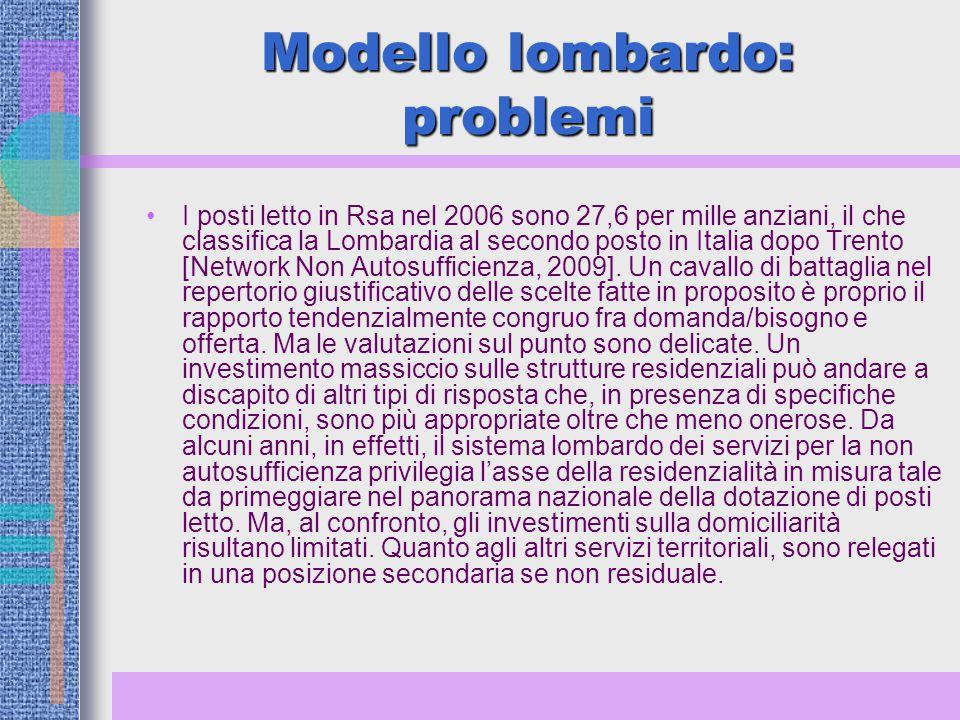 Modello lombardo: problemi I posti letto in Rsa nel 2006 sono 27,6 per mille anziani, il che classifica la Lombardia al secondo posto in Italia dopo Trento [Network Non Autosufficienza, 2009].