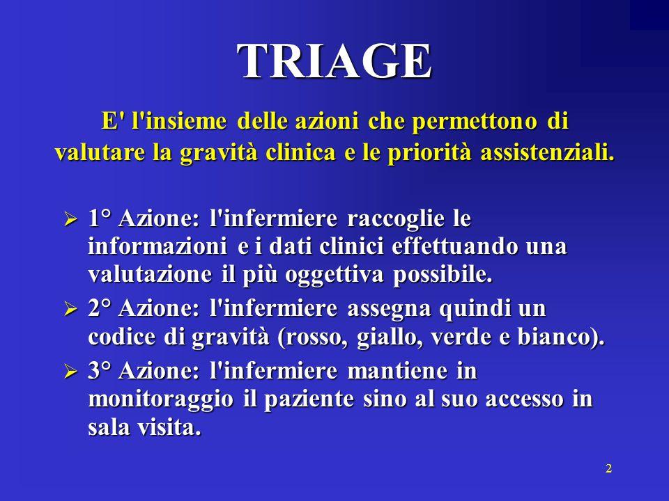 2 TRIAGE  1° Azione: l infermiere raccoglie le informazioni e i dati clinici effettuando una valutazione il più oggettiva possibile.